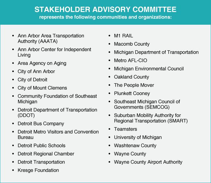 Stakeholder Advisory Committee Roster